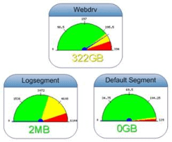 Hosting Monitoring Webdrive