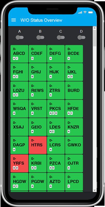 Aircraft Fleet View Workorder Status Overview